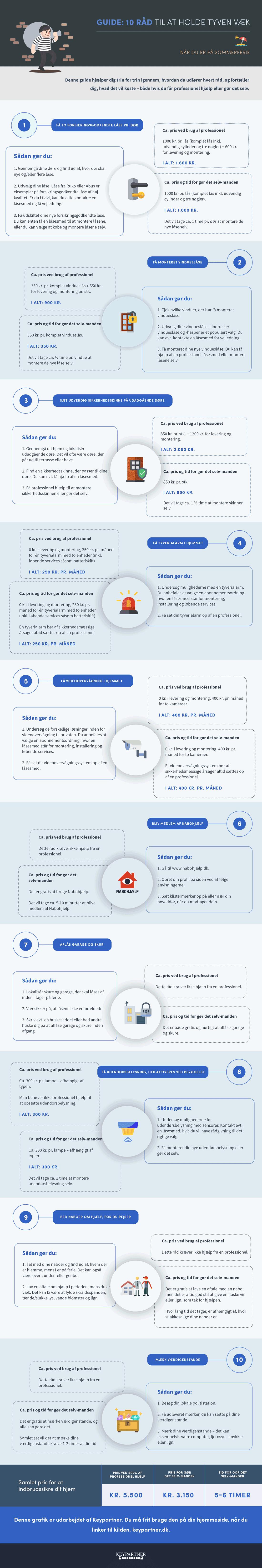 10 råd til indbrudssikring